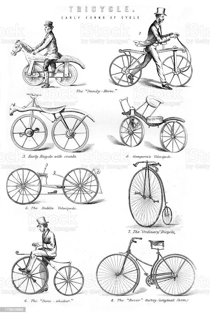 Old Fashioned Bicycles royalty-free stock vector art