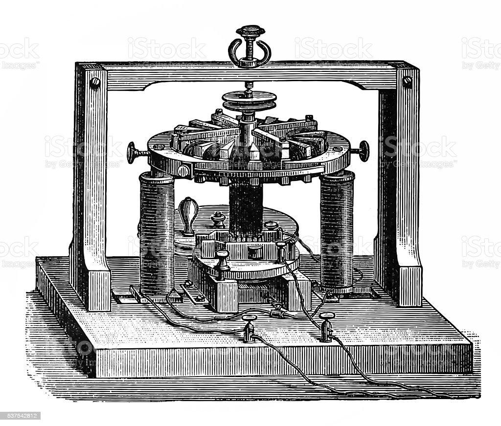 Pacinotti dynamo, 1860 vector art illustration