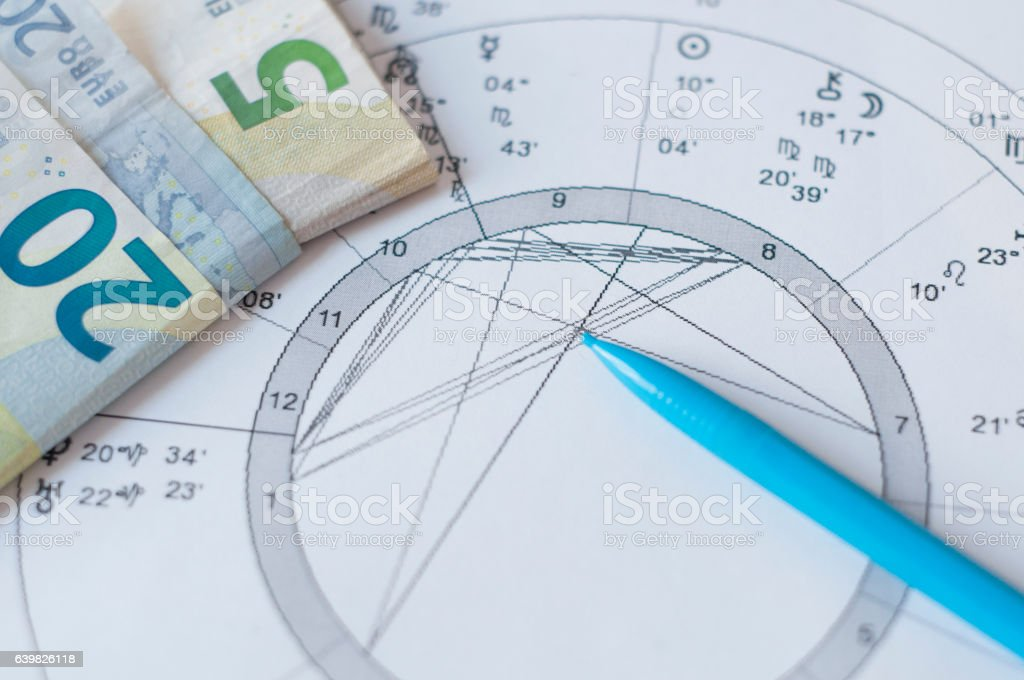 Payment for a created birth chart. Natal chart. Horoscope chart stock photo