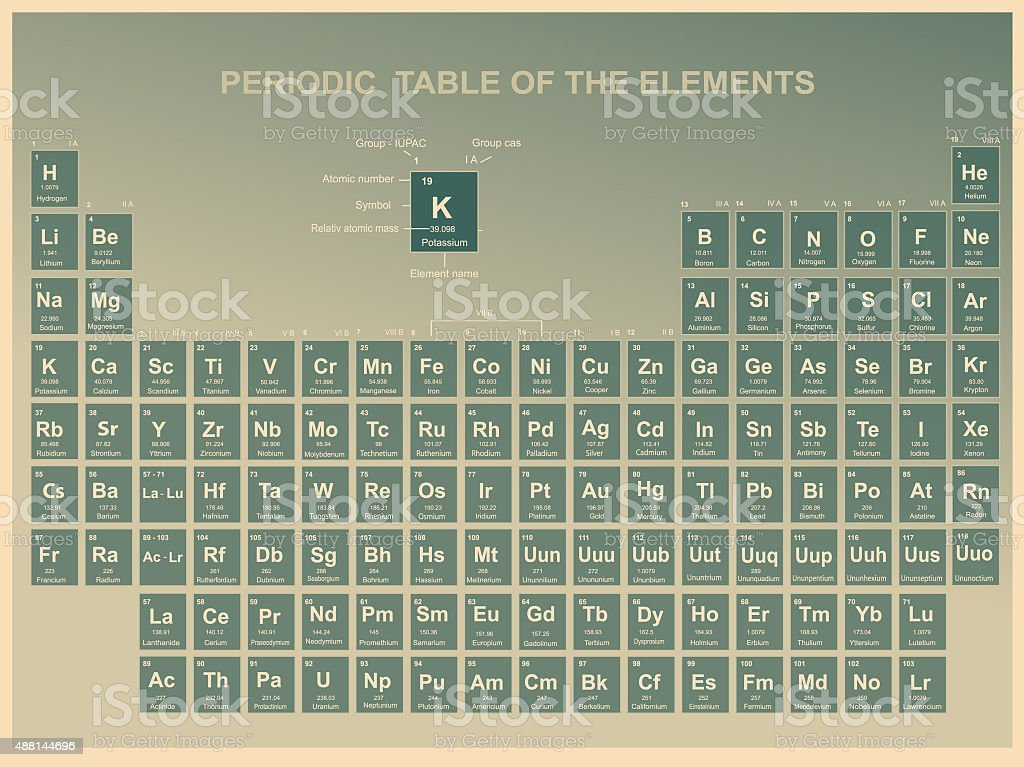 Periodic Table of the Elements with atomic number vector art illustration