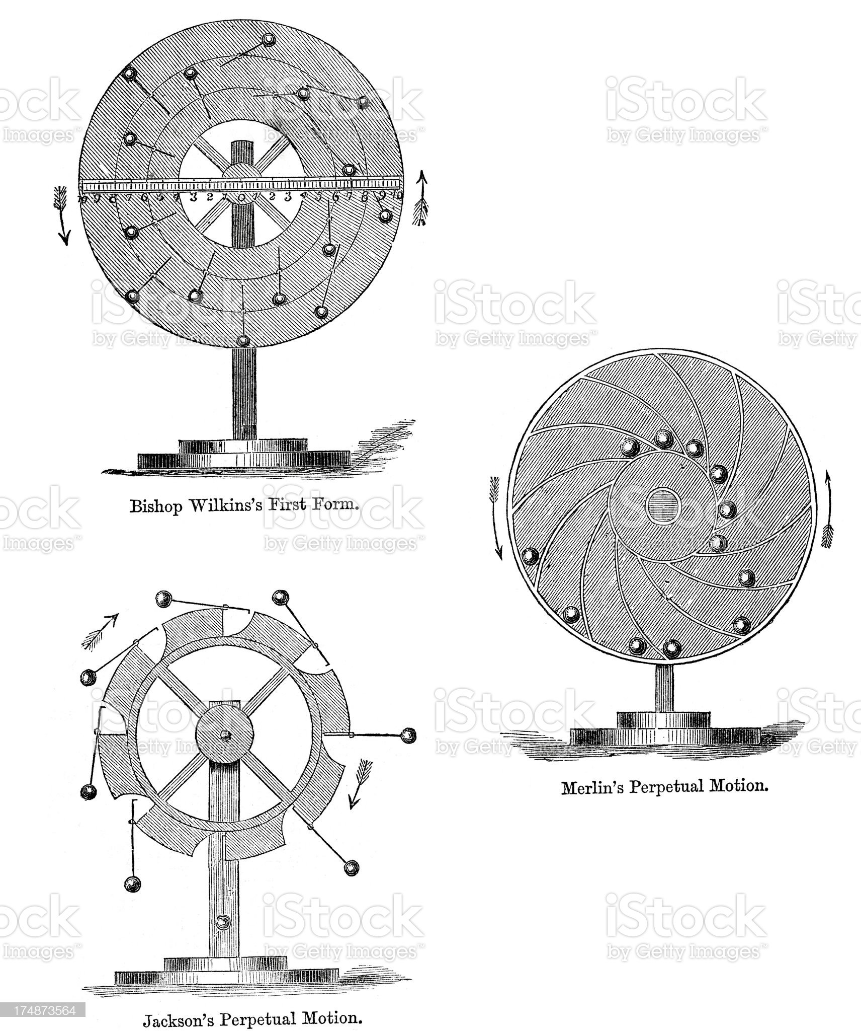 Perpetual Motion royalty-free stock vector art
