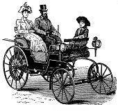 Petroleum motor coach of Daimler