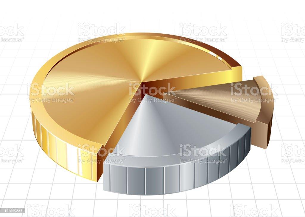 Pie chart royalty-free stock vector art
