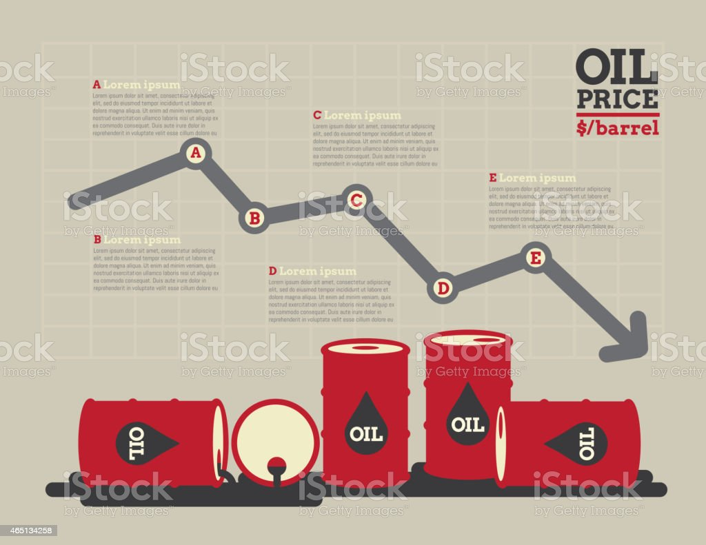 Poster illustrating the price of oil per barrel vector art illustration