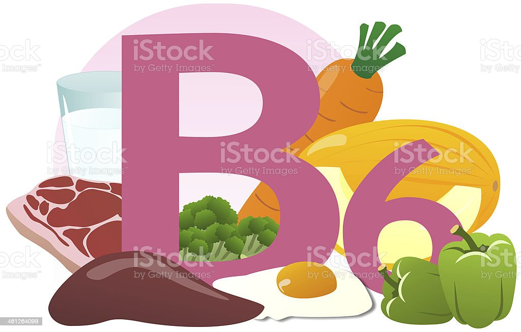 products containing vitamin B6 vector art illustration