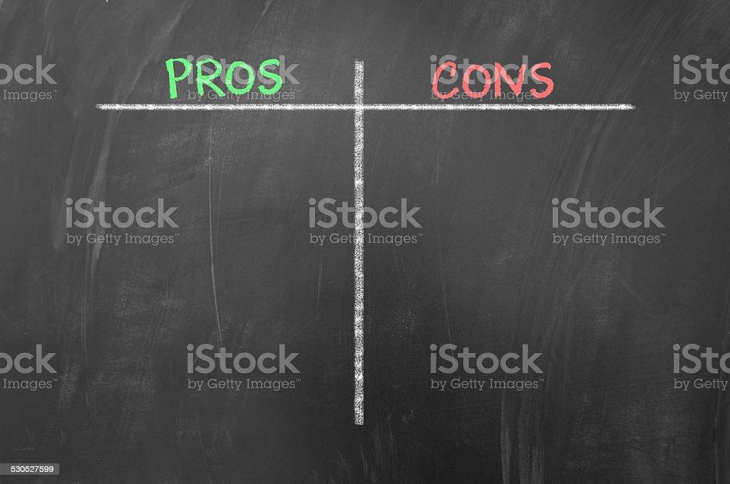 Pros and cons empty list on blackboard vector art illustration