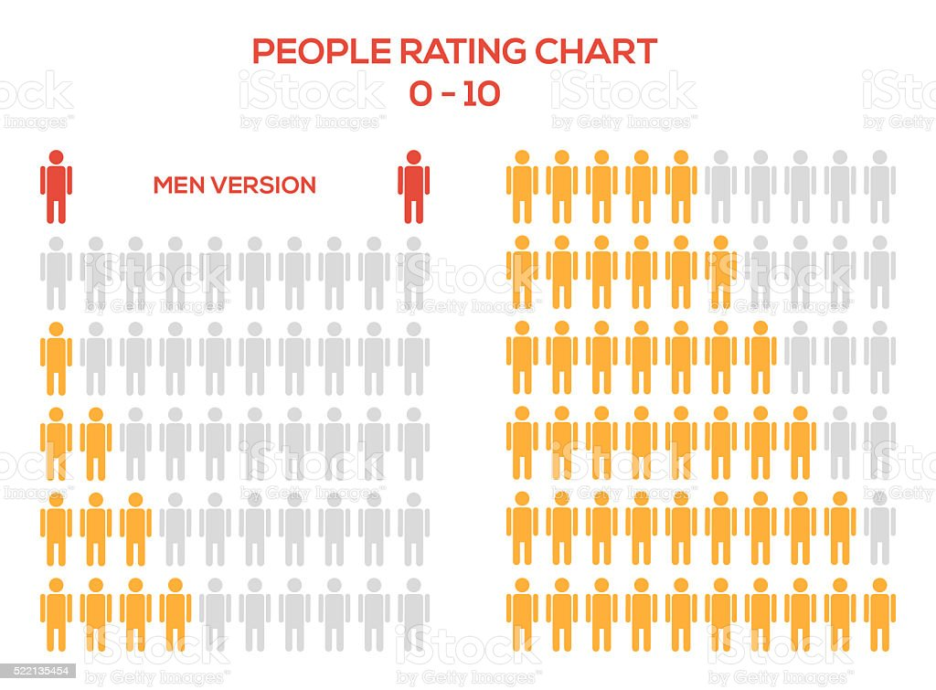 Rating set with humans - men, rank 0 - 10 vector art illustration