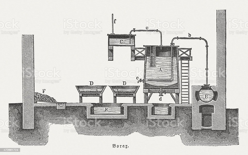 Refining of borax, wood engraving, published in 1874 vector art illustration