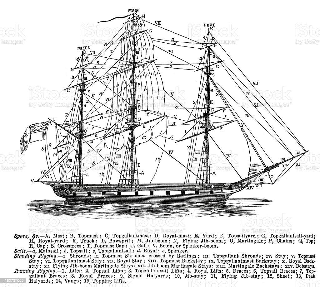 Sailings Ships Rigging royalty-free stock vector art