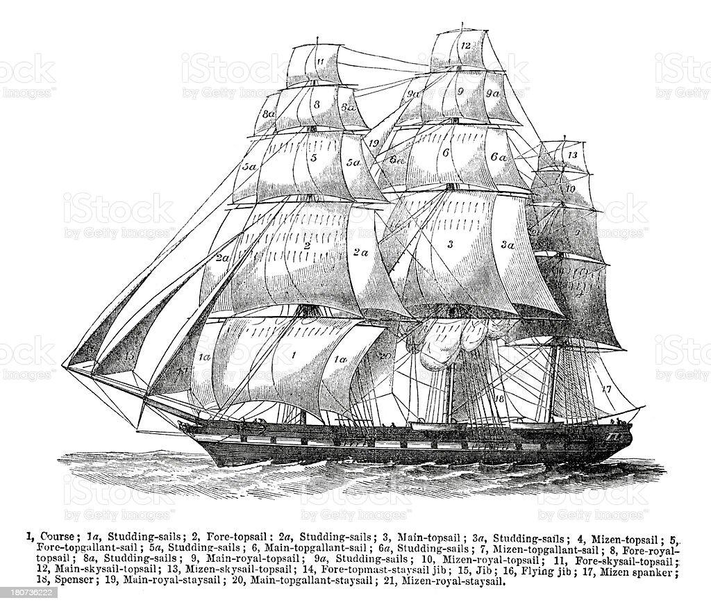 Sailings Ships Sails royalty-free stock vector art