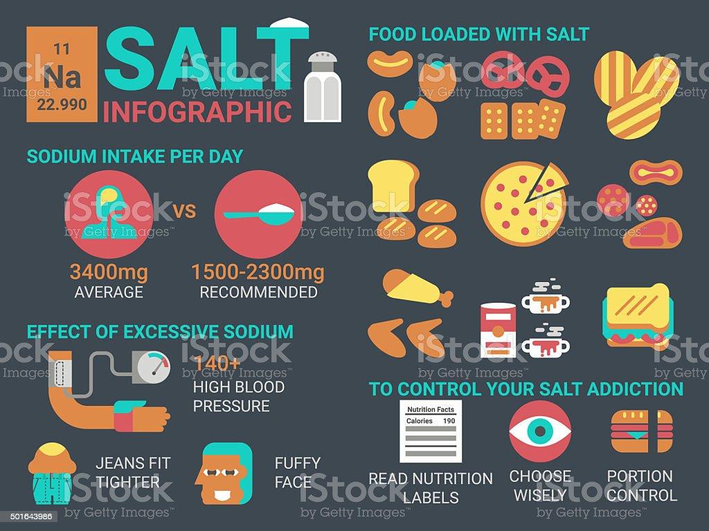 Salt infographic vector art illustration