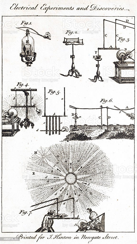 Scientific illustration from Universal Magazine 18 century vector art illustration