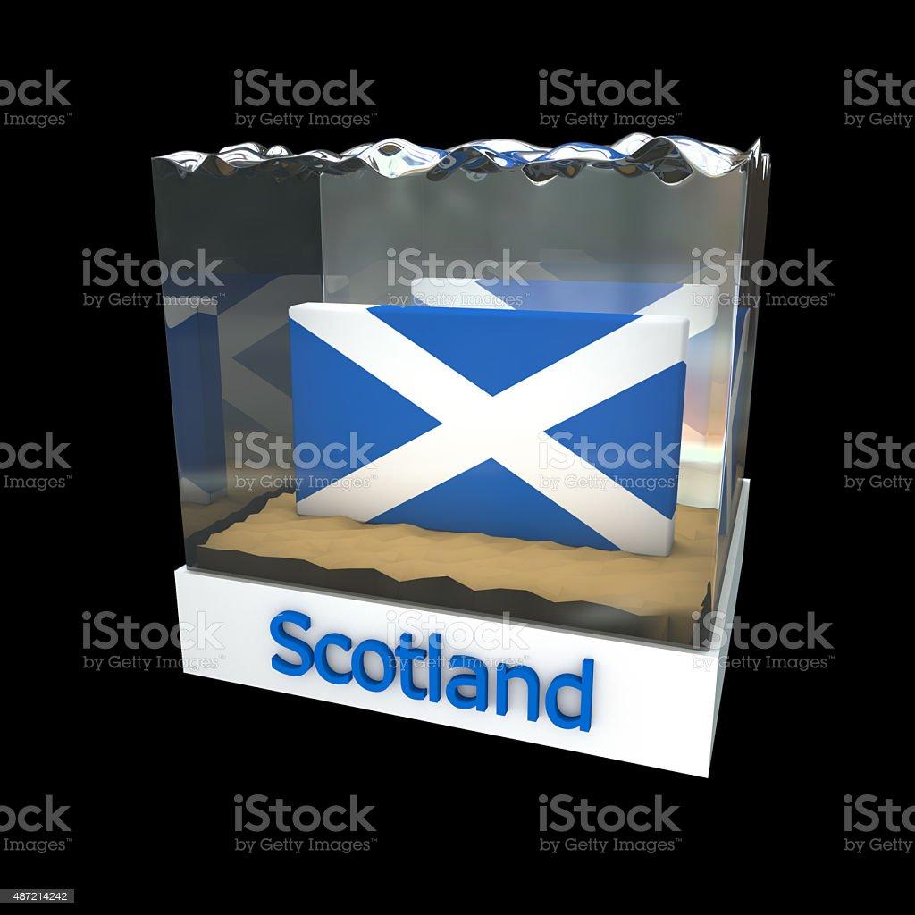 Scotland icon in 3d glass cube vector art illustration