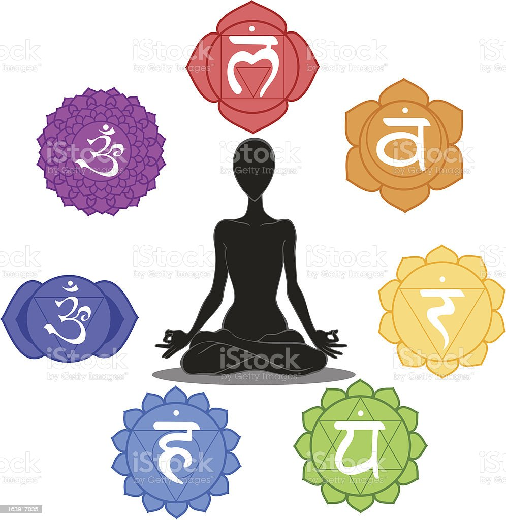 Seven Chakras royalty-free stock vector art