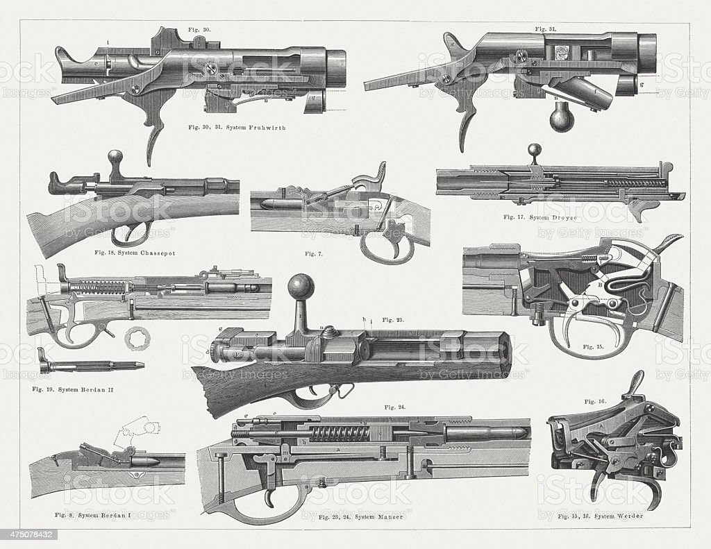 Small arms, published in 1876 vector art illustration