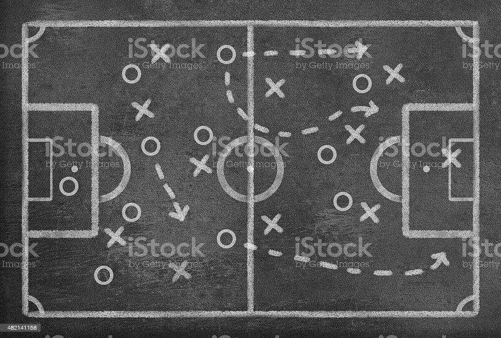 Soccer Field on a Blackboard vector art illustration