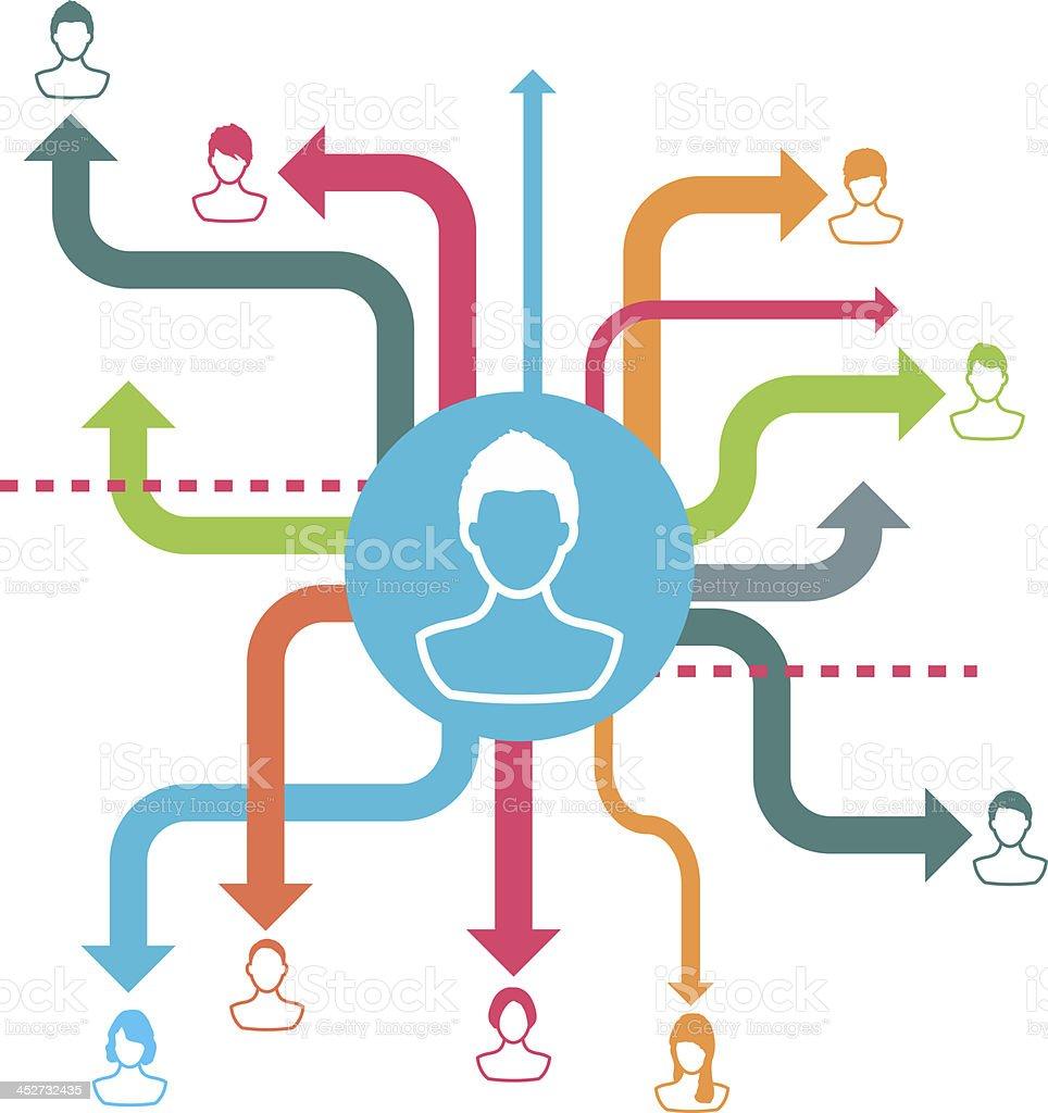 Social network concept vector art illustration