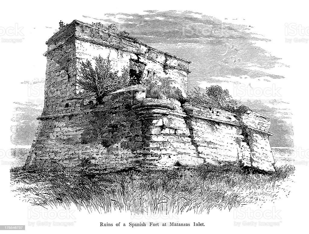 Spanish Fort Ruins at Matanzas Inlet, Florida | Historic Illustrations vector art illustration