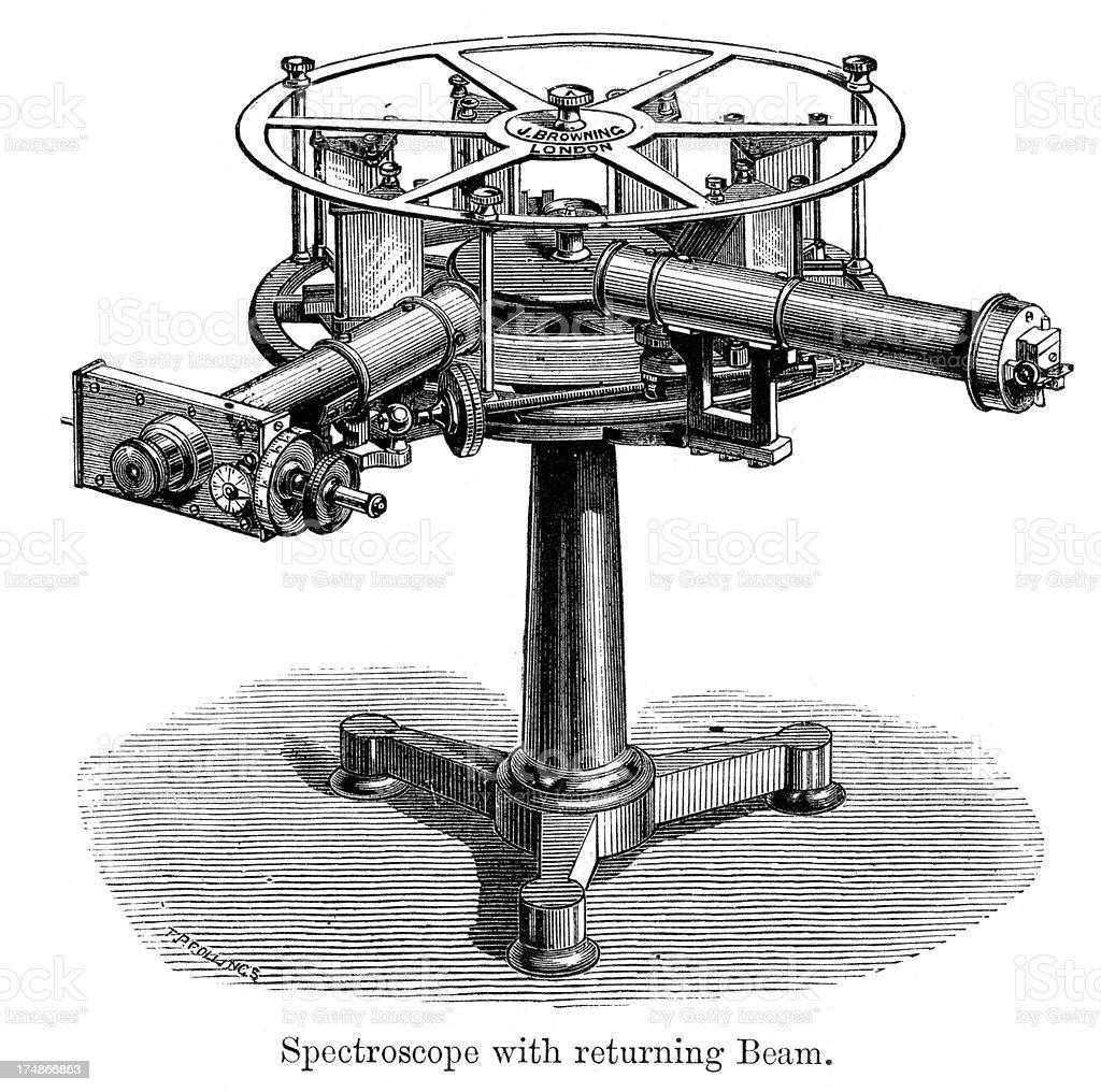 Spectrometer or Spectroscope royalty-free stock vector art
