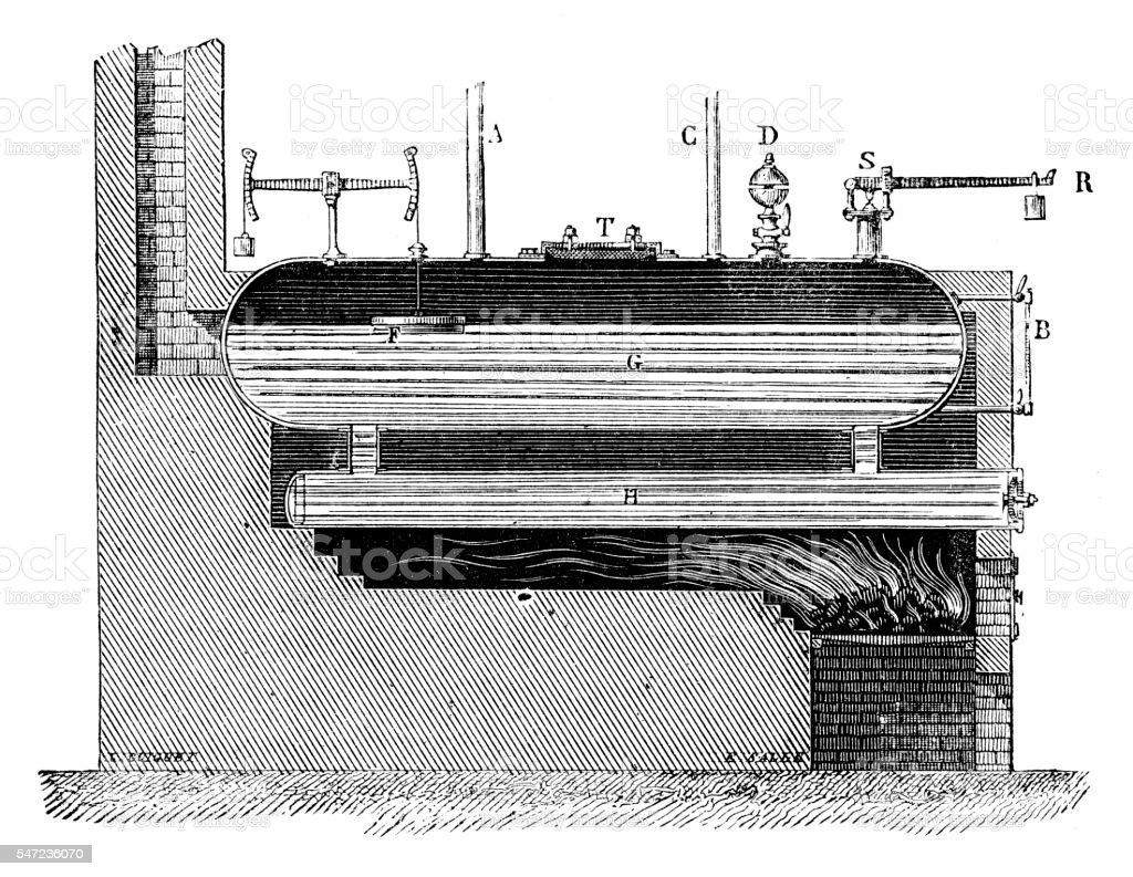 Steam boiler vector art illustration
