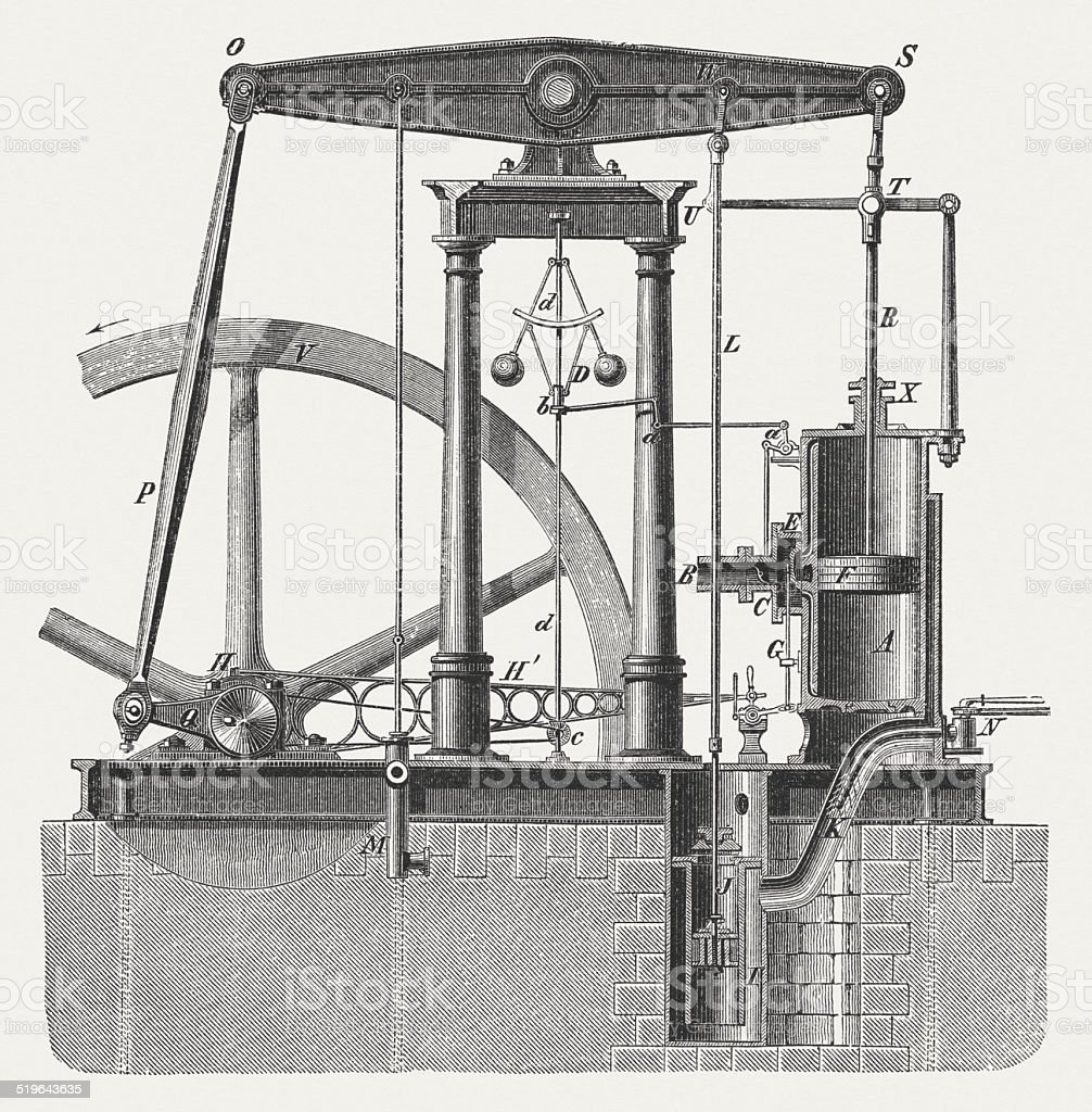 Steam engine by James Watt, published in 1877 vector art illustration