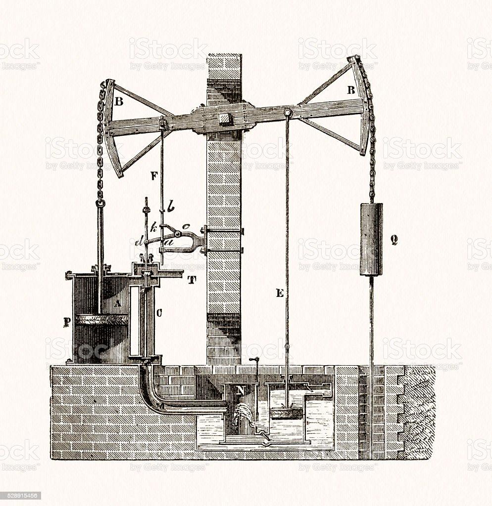Steam engine schematic drawing vector art illustration