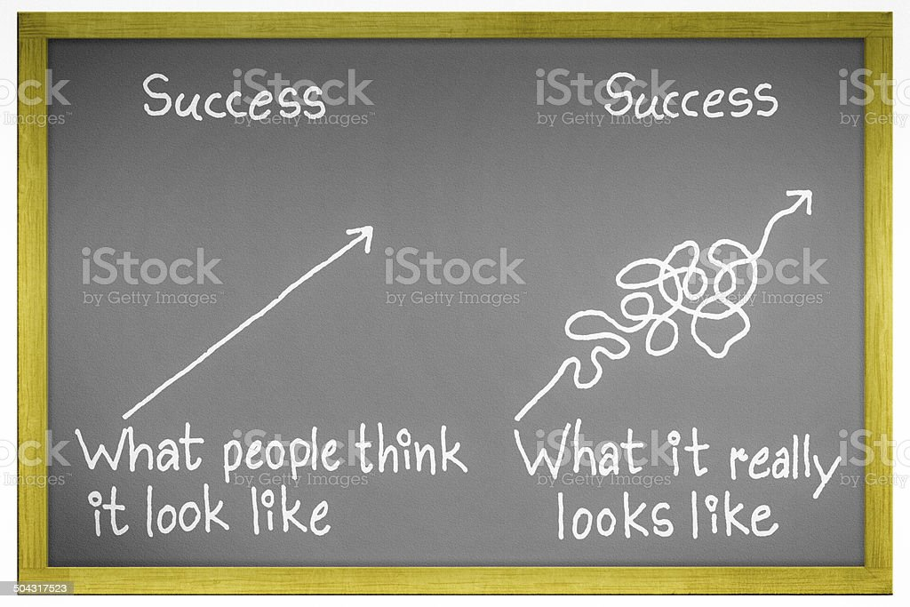 success think and reality concept vector art illustration