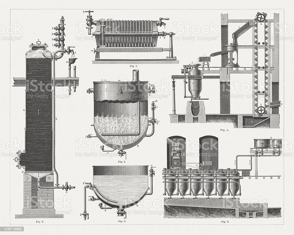 Sugar production, wood engravings, published in 1878 vector art illustration