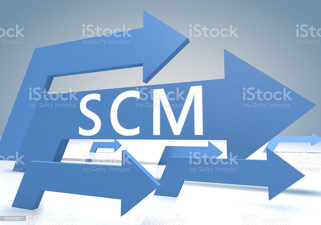 Supply Chain Management vector art illustration