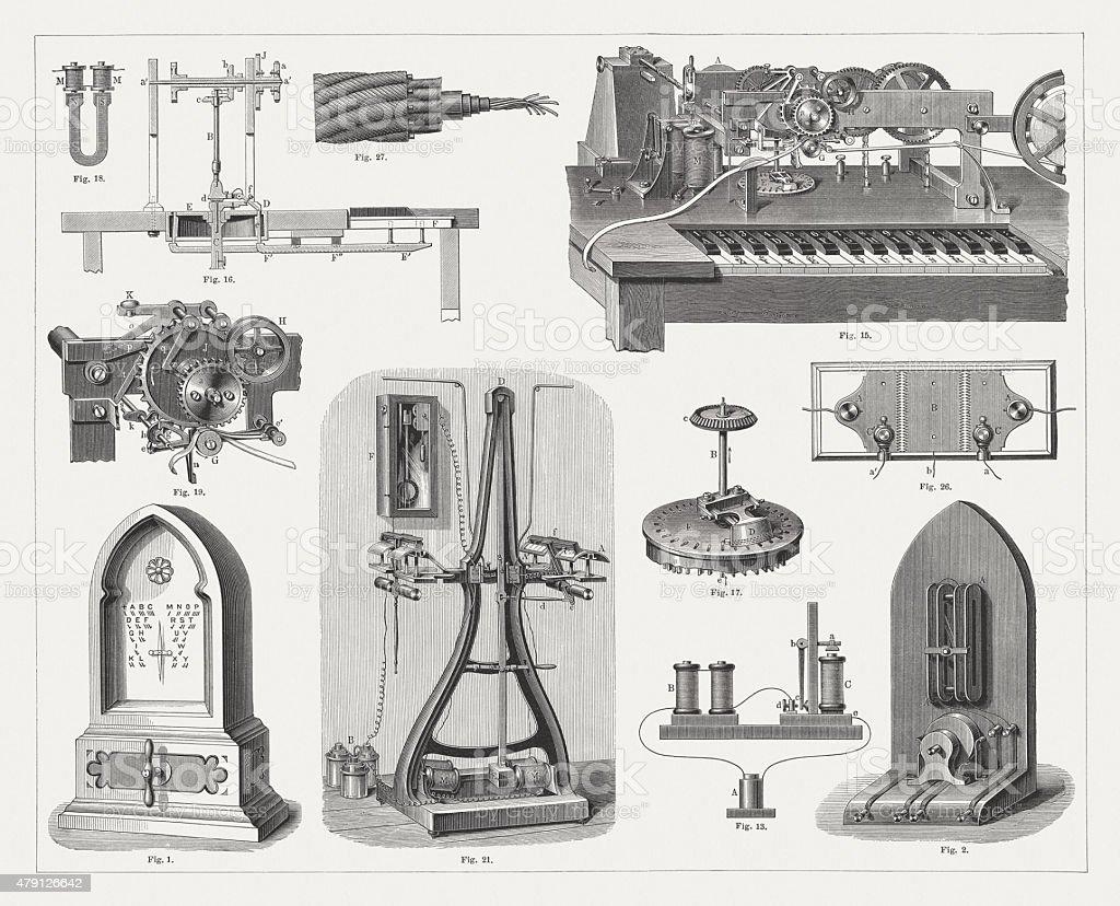 Telegraphs, published in 1878 vector art illustration