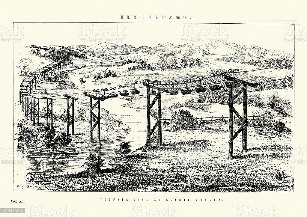 Telpherage - Telpher line at Glynde, Sussex vector art illustration