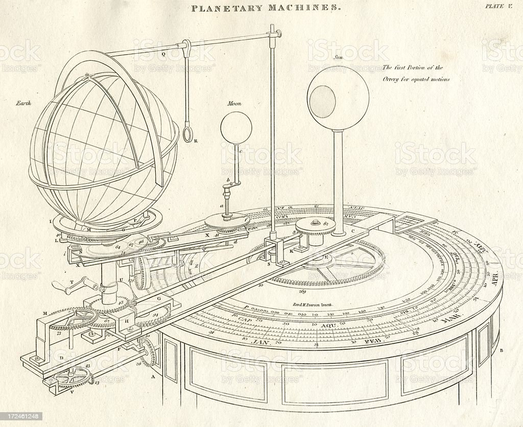 Science orrery planets movement 19th century 1818 vector art illustration