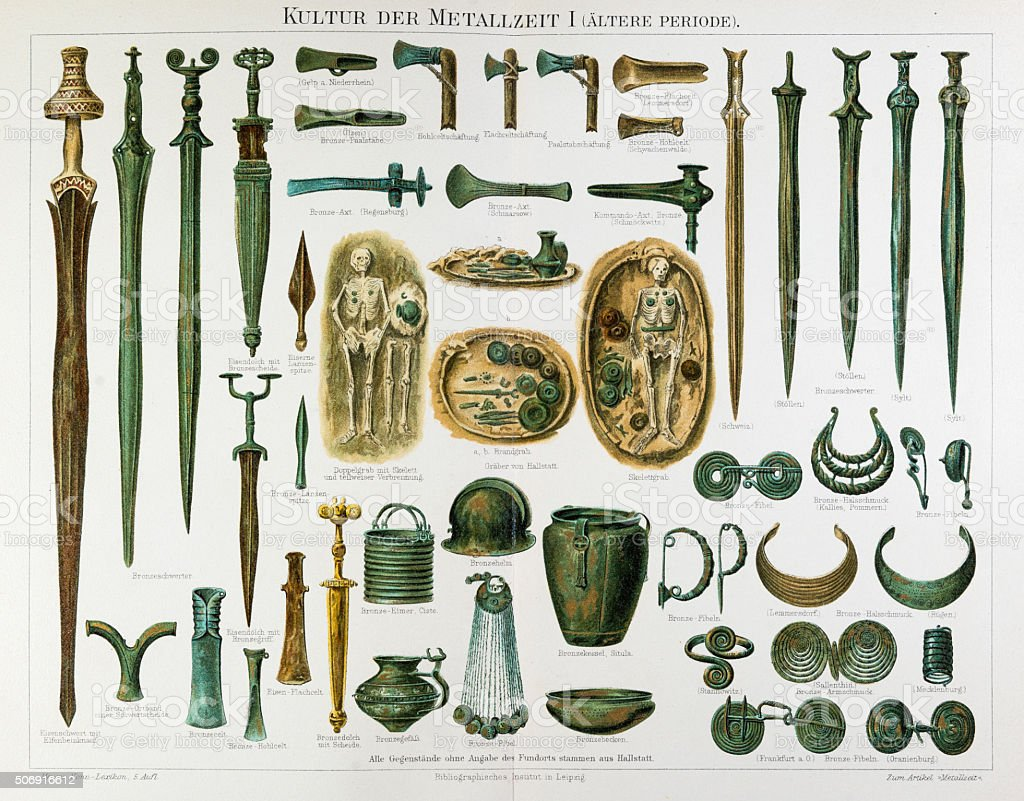 Tools from the later Iron Age 1897 vector art illustration