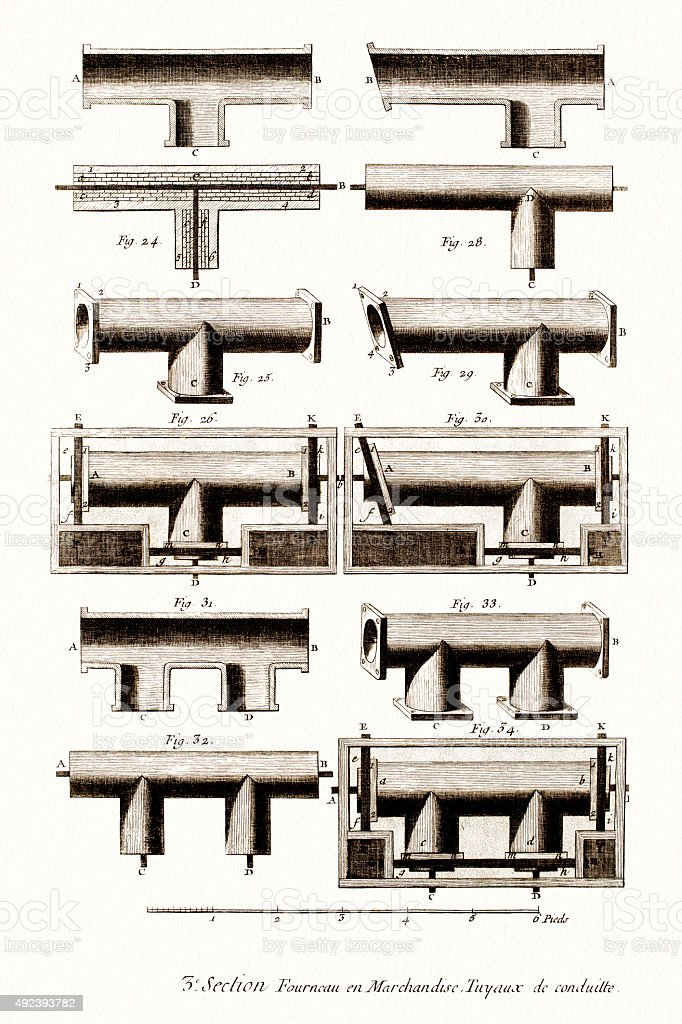 Tubes and pipes 18 century Diderot Encyclopedia vector art illustration