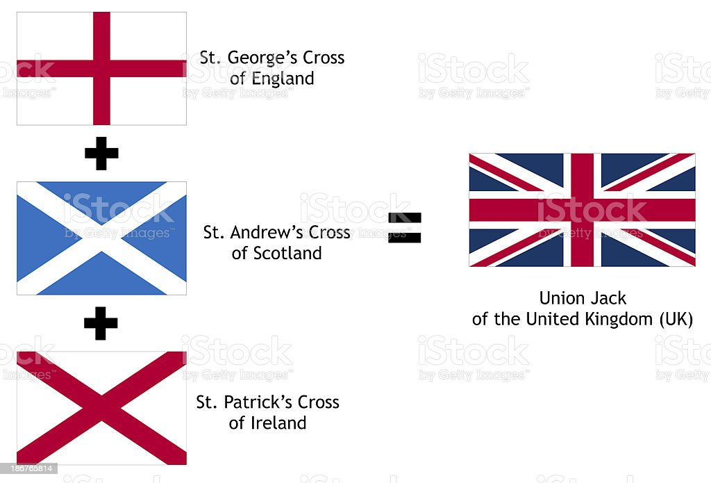 Union Jack vector art illustration