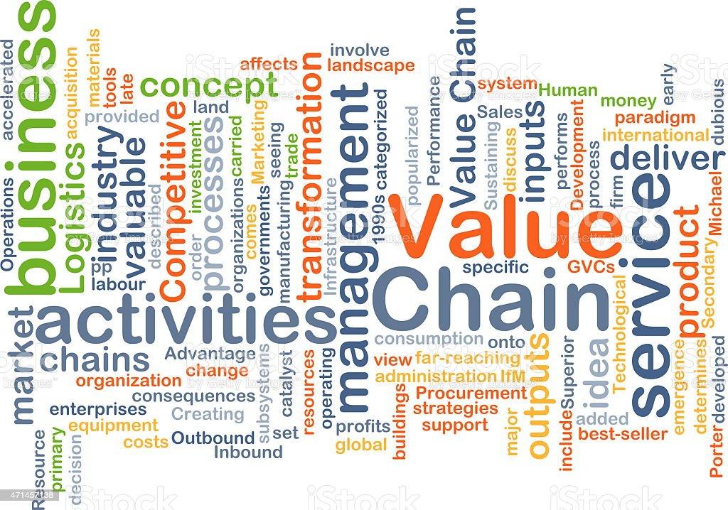 value chain wordcloud concept illustration vector art illustration