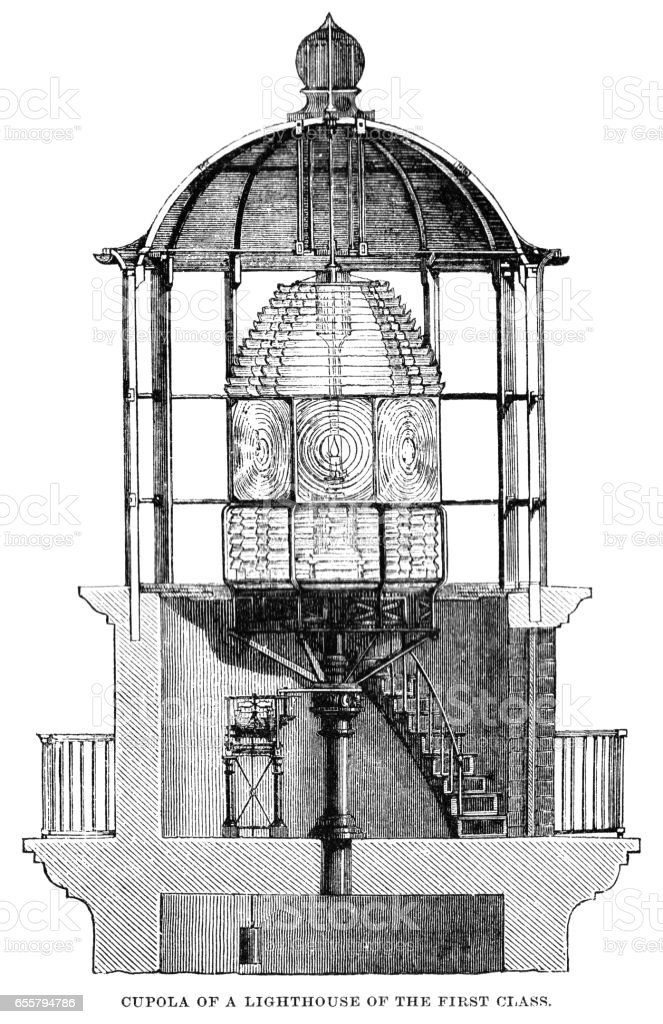 Victorian illustration cupola of lighthouse of the first class; Lighthouses and Lightships 1873. vector art illustration
