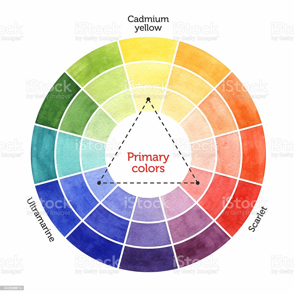 Color chart rainbow - Chart Circle Color Swatch Paint Rainbow