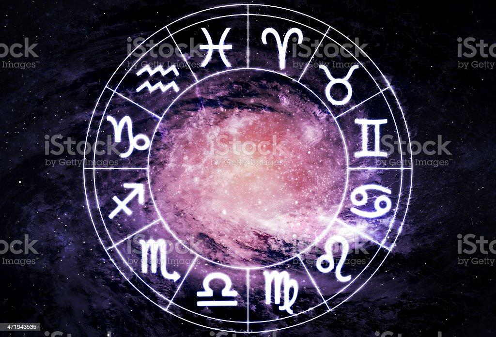 White horoscope circle on space background vector art illustration