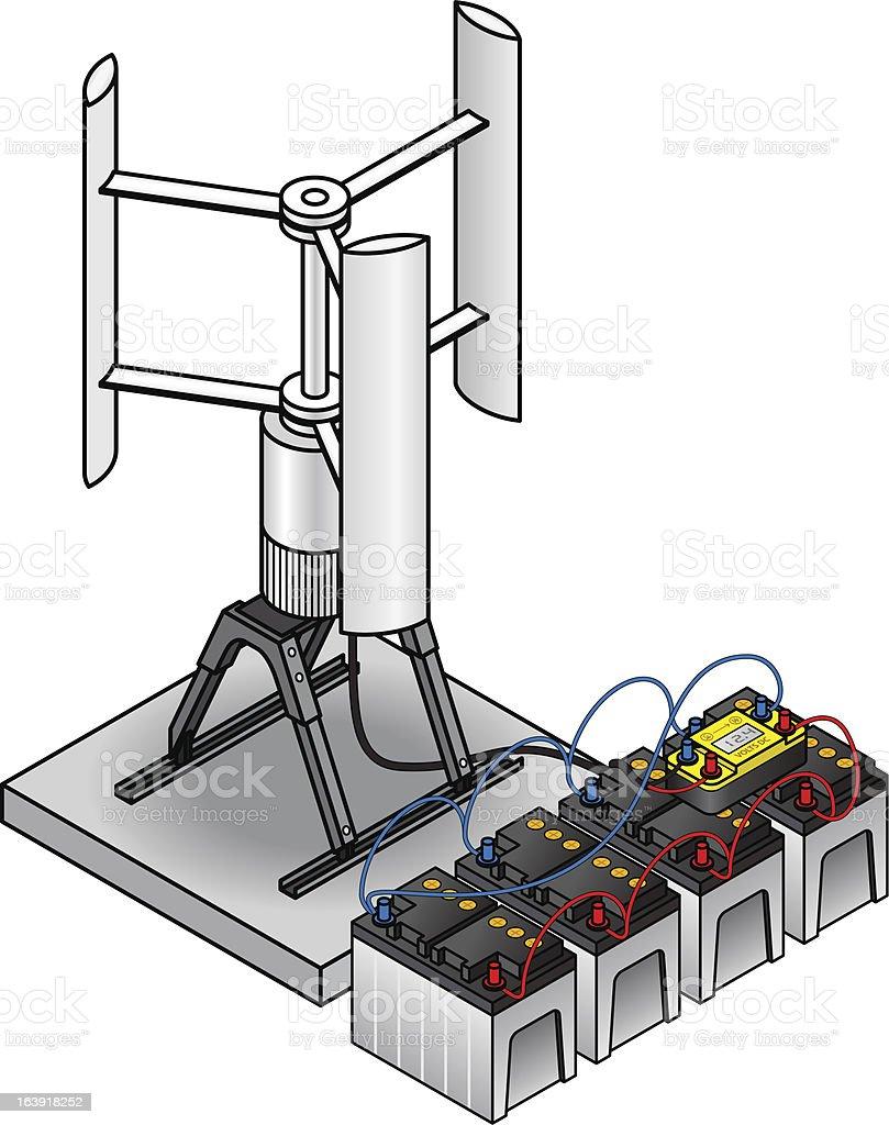 Wind generator charging batteries royalty-free stock vector art