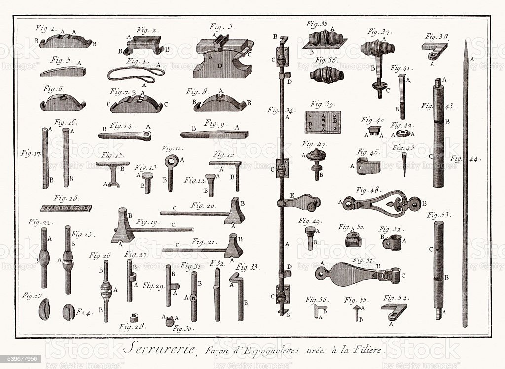 Window blinds and locksmith tools from Diderot Encyclopedia vector art illustration