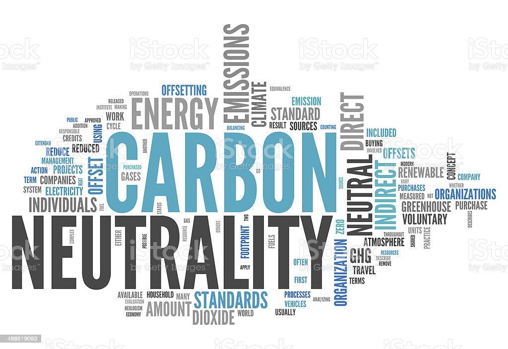Word Cloud Carbon Neutrality vector art illustration