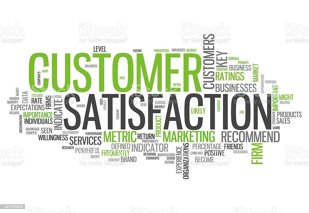 Word Cloud Customer Satisfaction vector art illustration