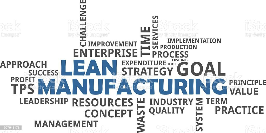 word cloud - lean manufacturing vector art illustration