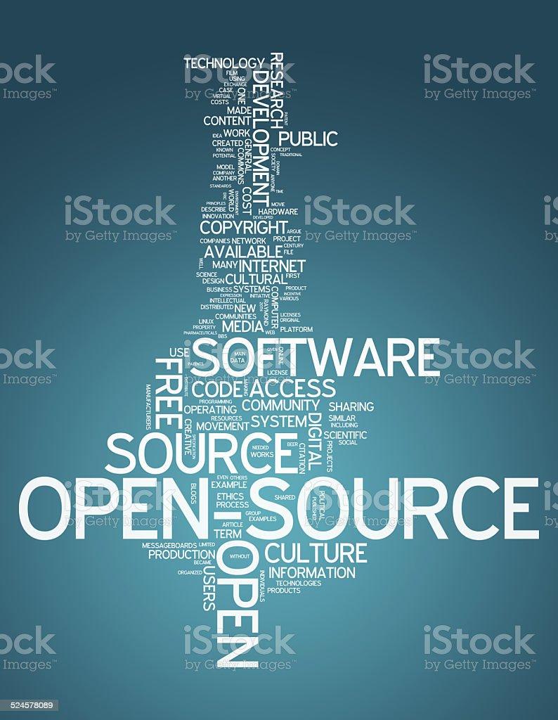 Word Cloud Open Source vector art illustration
