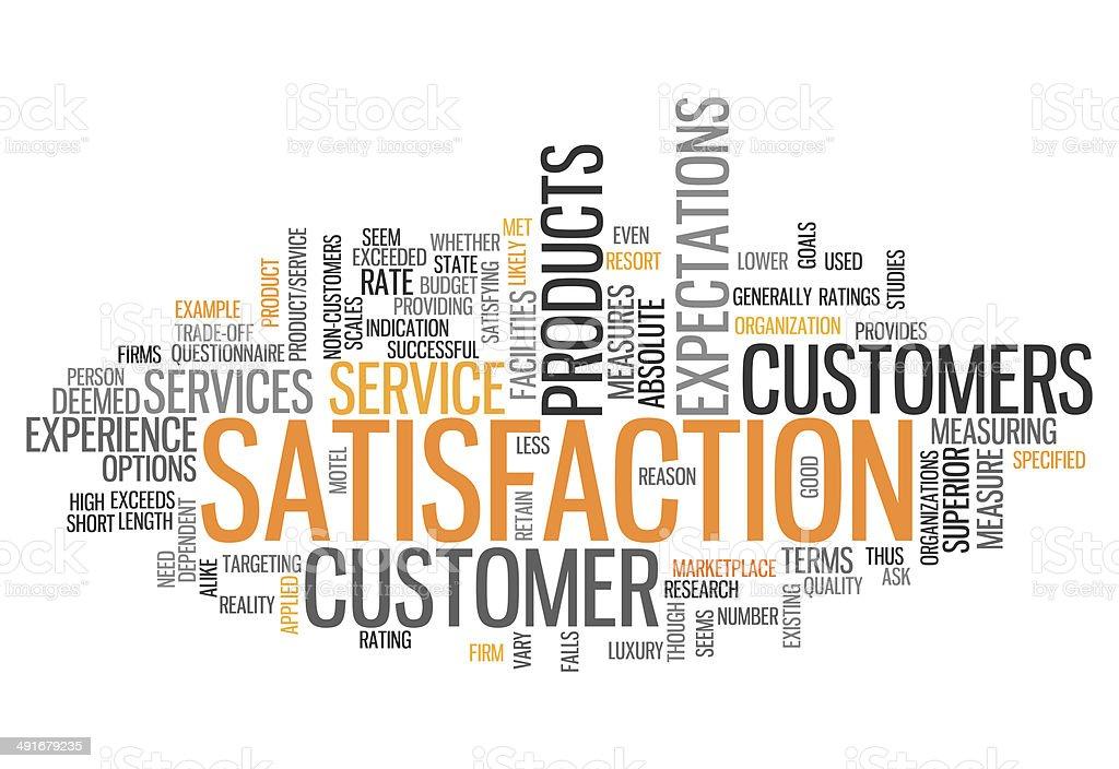 Word Cloud Satisfaction vector art illustration