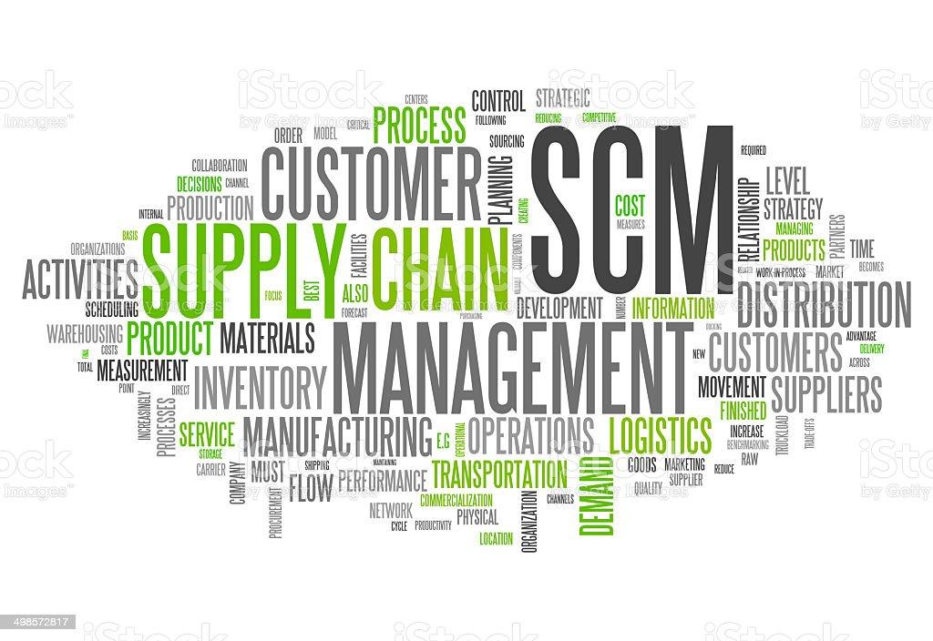Word Cloud Supply Chain Management vector art illustration