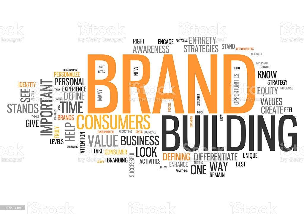 Wordcloud Brand Building vector art illustration