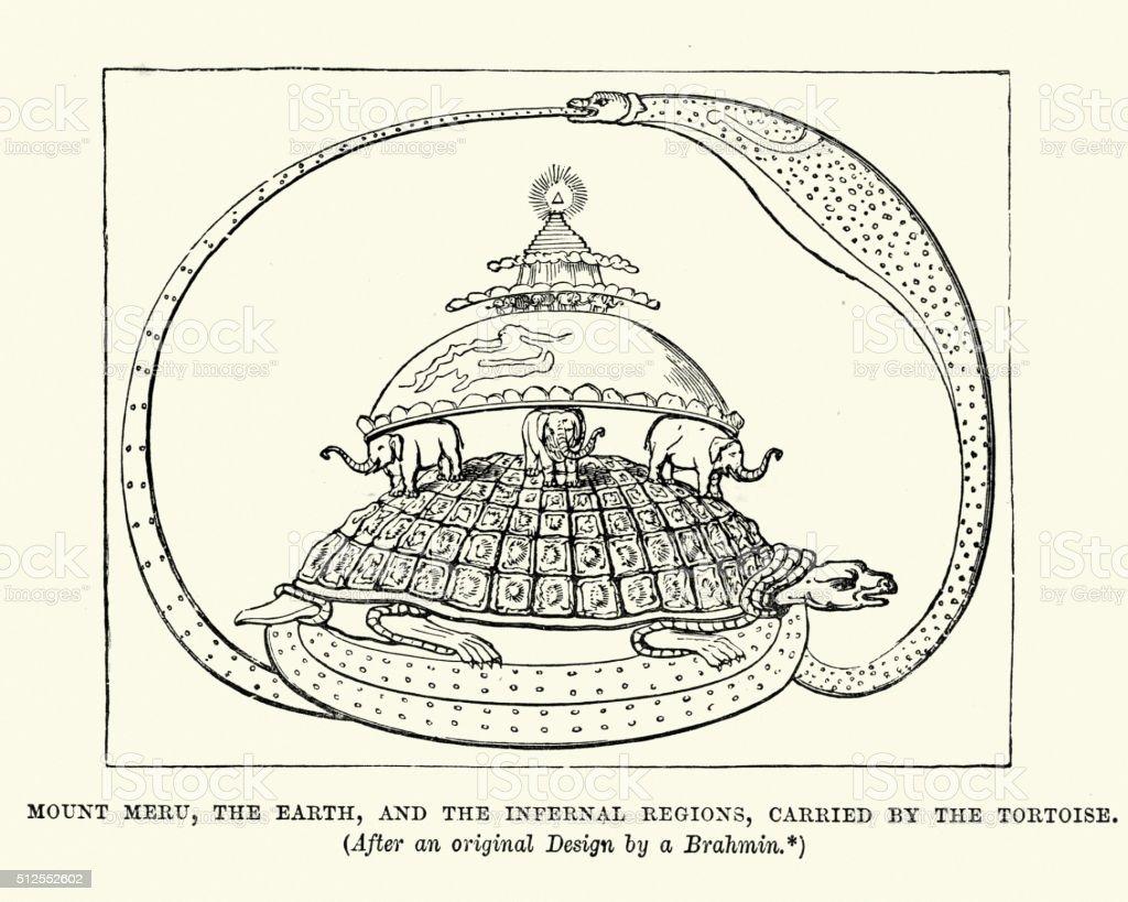 World Turtle in Hindu mythology vector art illustration