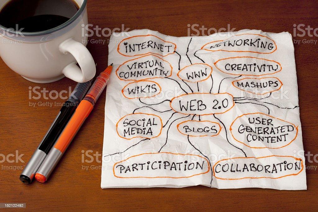 modern internet concept - web 2.0 royalty-free stock photo